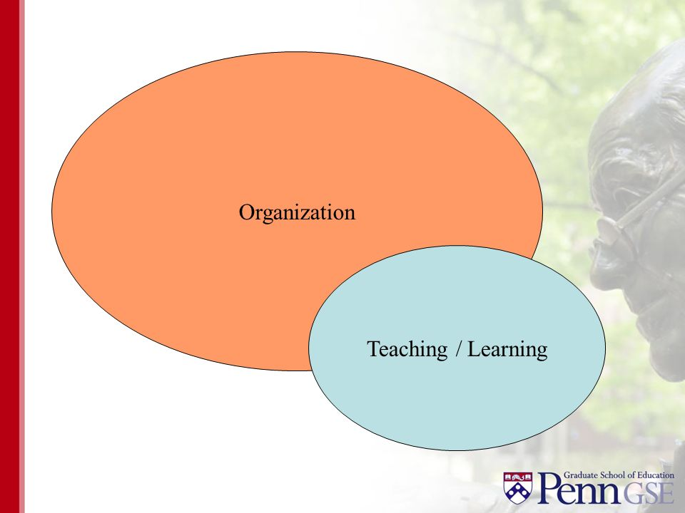 Organization Teaching / Learning
