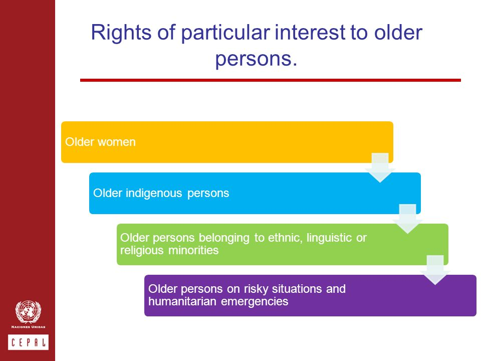 Rights of particular interest to older persons.