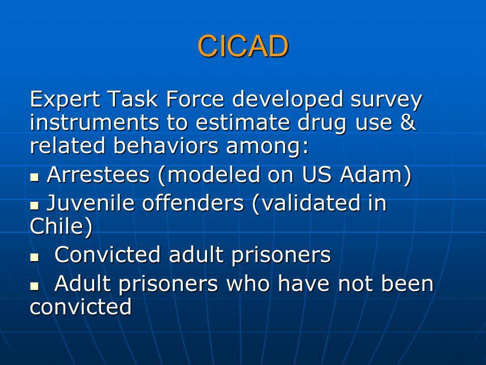 CICAD Expert Task Force developed survey instruments to estimate drug use & related behaviors among: Arrestees (modeled on US Adam) Arrestees (modeled