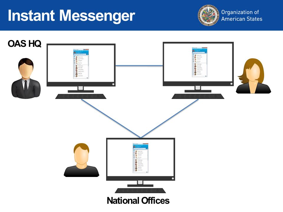 National Offices OAS HQ Instant Messenger