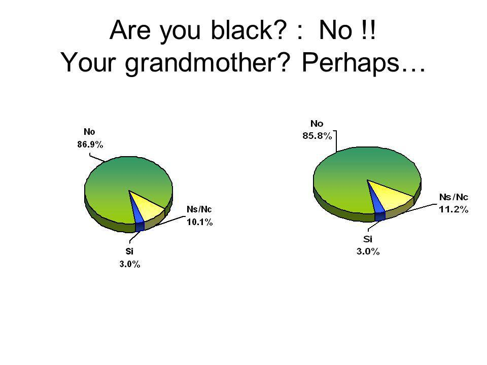 Are you black : No !! Your grandmother Perhaps…