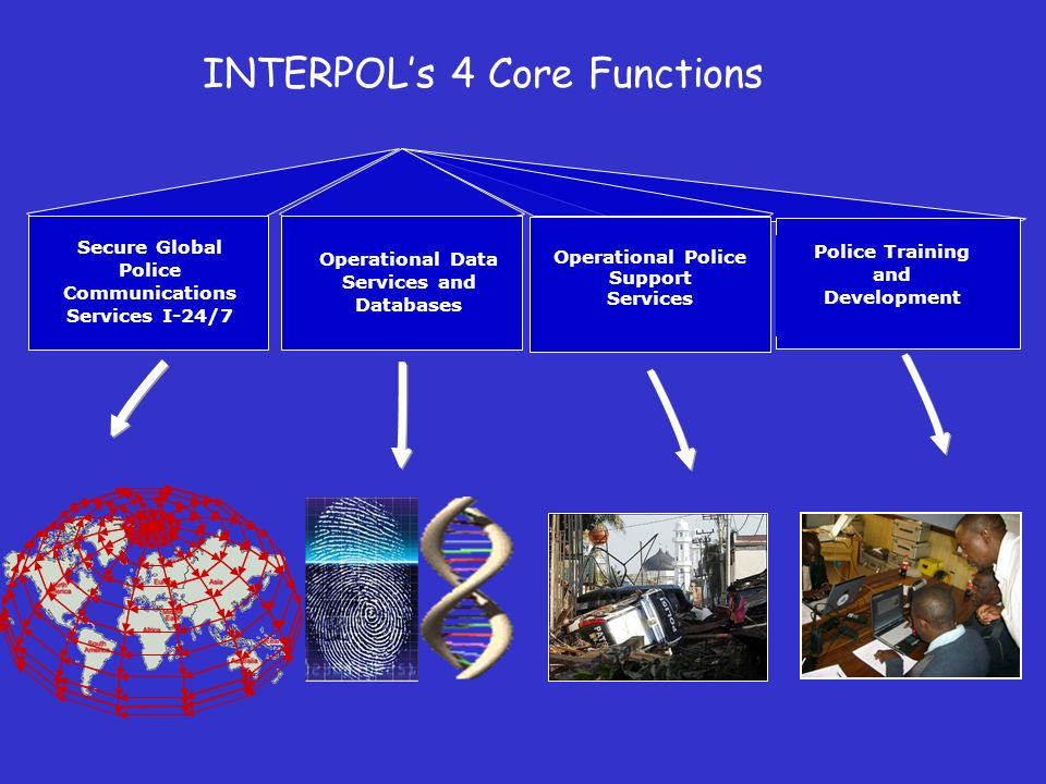 Police Training and Development Operational Police Support Services Operational Data Services and Databases Secure Global Police Communications Services I-24/7 INTERPOLs 4 Core Functions