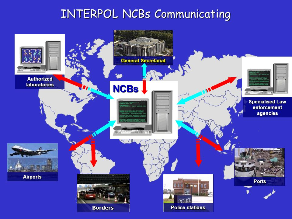 Airports Police stations Ports Specialised Law enforcementagencies NCBs Borders General Secretariat INTERPOL NCBs Communicating Authorized laboratories