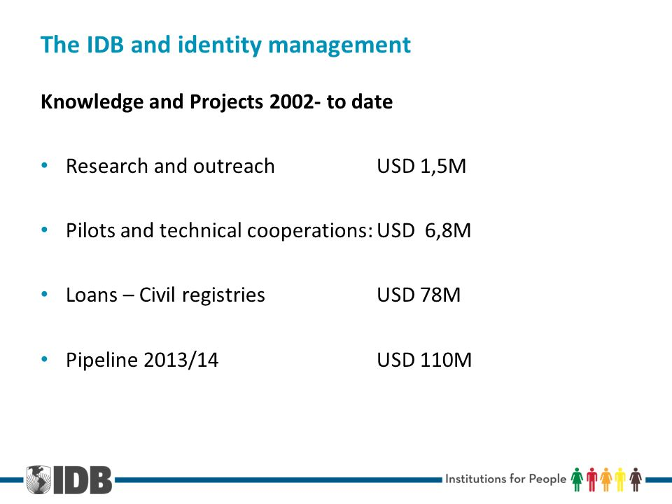 The IDB and identity management Knowledge and Projects 2002- to date Research and outreach USD 1,5M Pilots and technical cooperations:USD 6,8M Loans – Civil registriesUSD 78M Pipeline 2013/14USD 110M