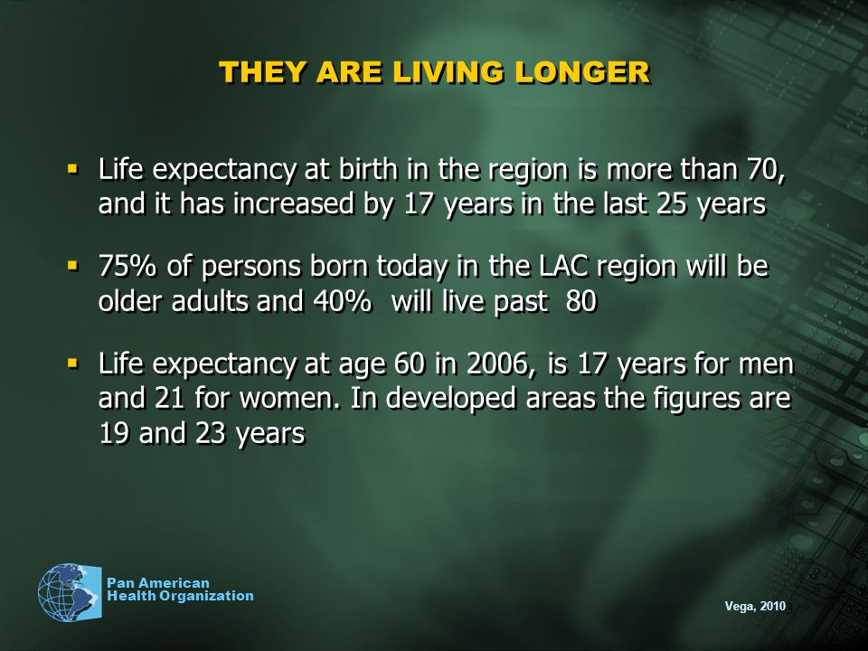 Vega, 2010 Pan American Health Organization 3 THEY ARE LIVING LONGER Life expectancy at birth in the region is more than 70, and it has increased by 1
