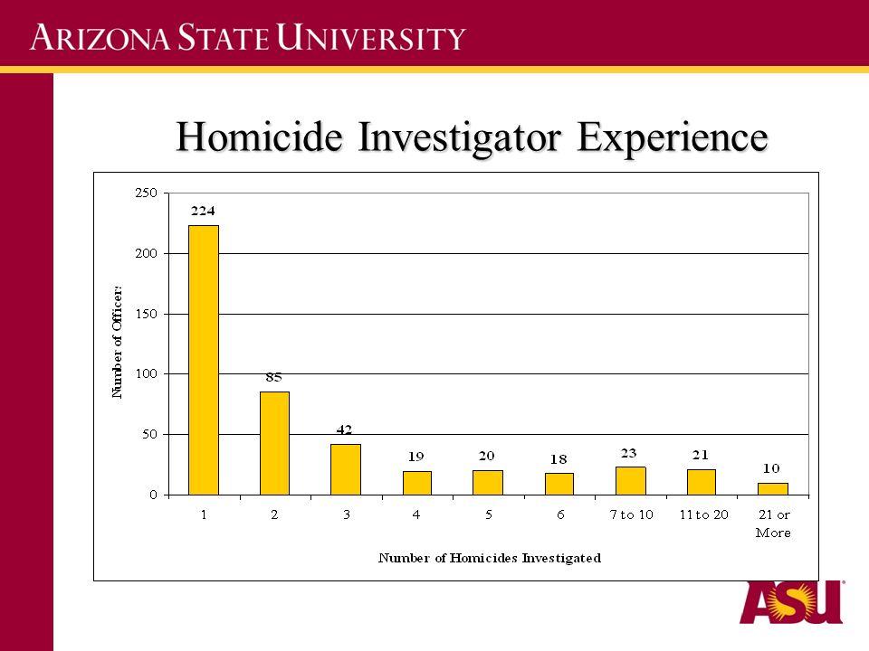 Homicide Investigator Experience