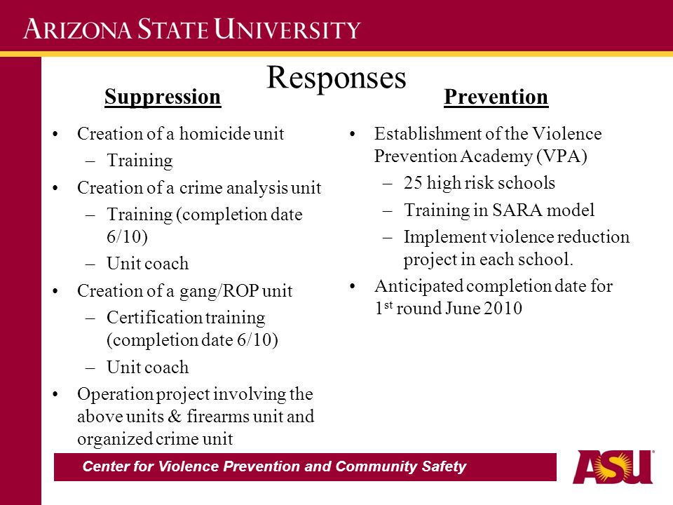 Responses Suppression Creation of a homicide unit –Training Creation of a crime analysis unit –Training (completion date 6/10) –Unit coach Creation of a gang/ROP unit –Certification training (completion date 6/10) –Unit coach Operation project involving the above units & firearms unit and organized crime unit Prevention Establishment of the Violence Prevention Academy (VPA) –25 high risk schools –Training in SARA model –Implement violence reduction project in each school.