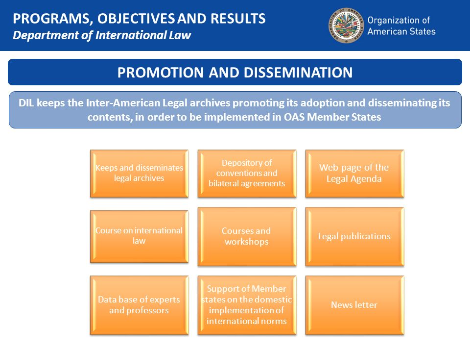PROMOTION AND DISSEMINATION Keeps and disseminates legal archives Depository of conventions and bilateral agreements Web page of the Legal Agenda Course on international law Courses and workshops Legal publications Data base of experts and professors Support of Member states on the domestic implementation of international norms News letter DIL keeps the Inter-American Legal archives promoting its adoption and disseminating its contents, in order to be implemented in OAS Member States PROGRAMS, OBJECTIVES AND RESULTS Department of International Law
