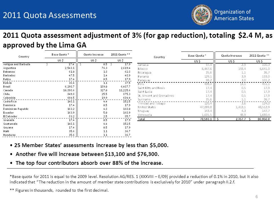 7 CAAP Analysis of the Secretary Generals Proposal.