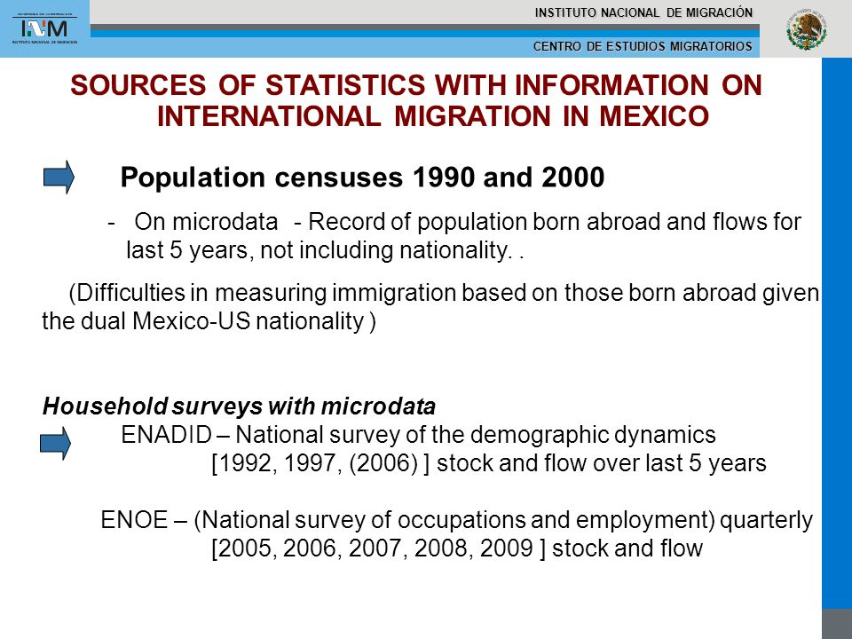 CENTRO DE ESTUDIOS MIGRATORIOS INSTITUTO NACIONAL DE MIGRACIÓN Population censuses 1990 and 2000 - On microdata- Record of population born abroad and flows for last 5 years, not including nationality..