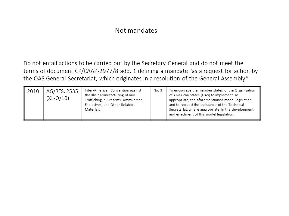 Not mandates Do not entail actions to be carried out by the Secretary General and do not meet the terms of document CP/CAAP-2977/8 add. 1 defining a m