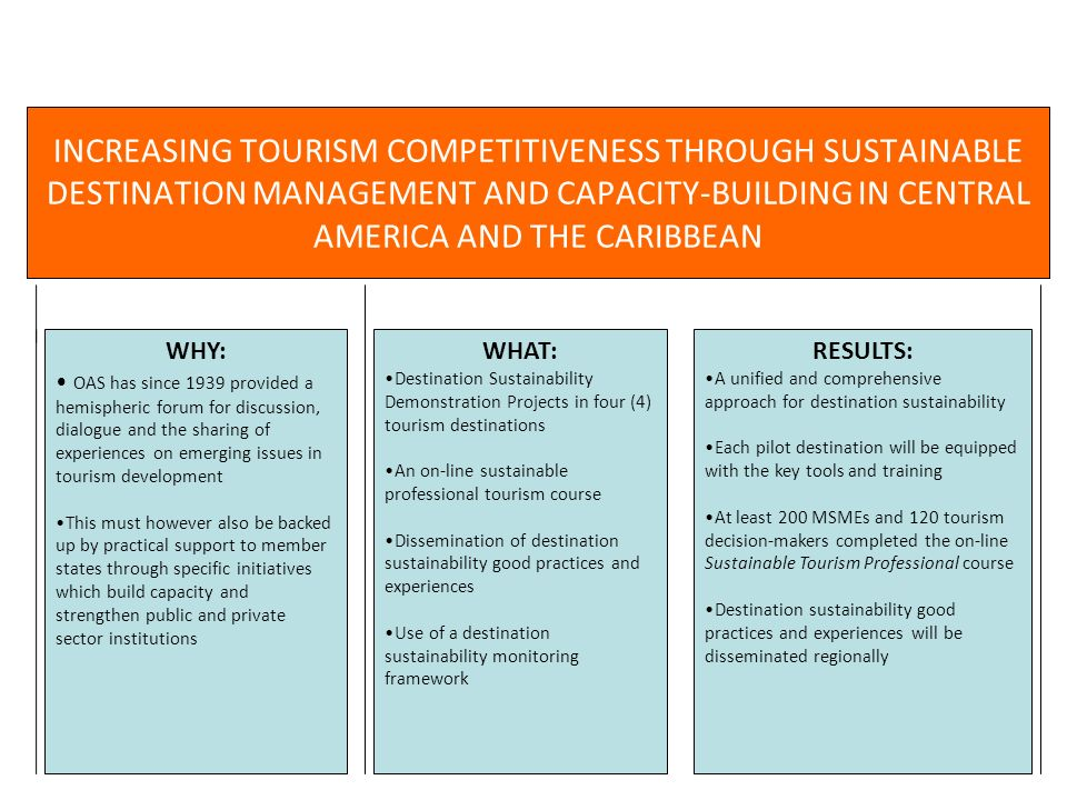 INCREASING TOURISM COMPETITIVENESS THROUGH SUSTAINABLE DESTINATION MANAGEMENT AND CAPACITY-BUILDING IN CENTRAL AMERICA AND THE CARIBBEAN WHY: OAS has