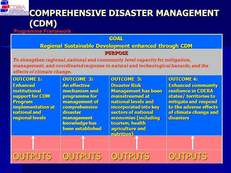 27 COMPREHENSIVE DISASTER MANAGEMENT (CDM) OUTPUTSOUTPUTSOUTPUTSOUTPUTS OUTCOME 4: Enhanced community resilience in CDERA states/ territories to mitig