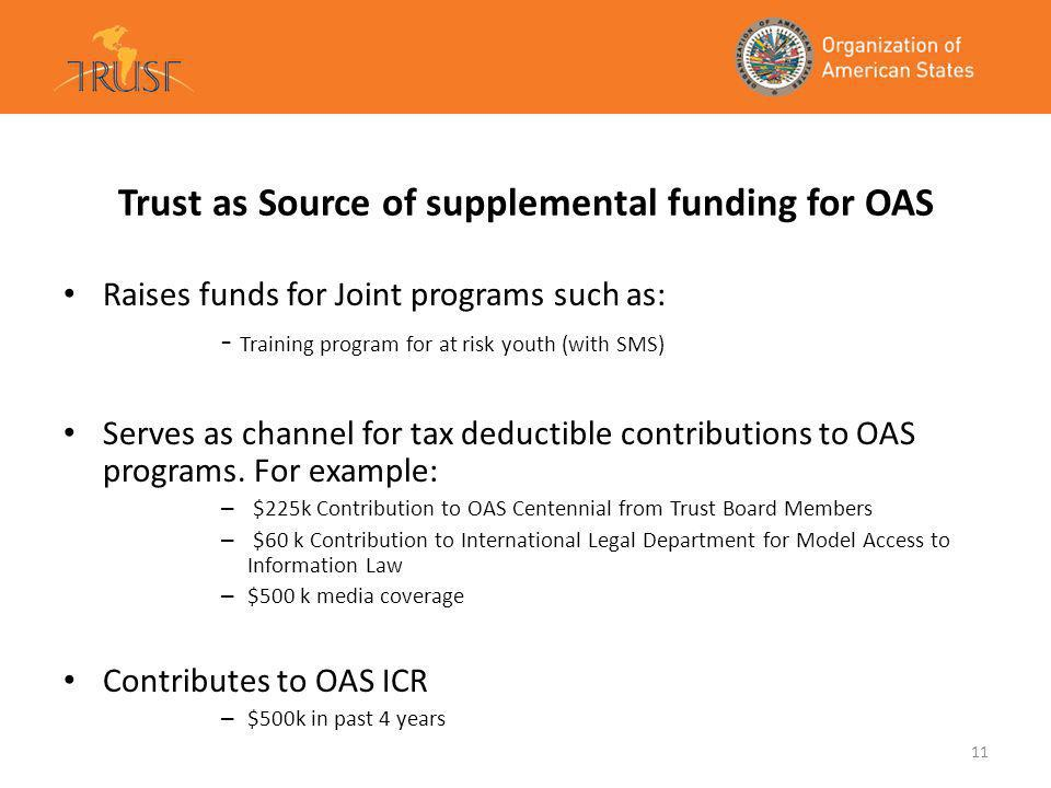 11 Trust as Source of supplemental funding for OAS Raises funds for Joint programs such as: - Training program for at risk youth (with SMS) Serves as channel for tax deductible contributions to OAS programs.