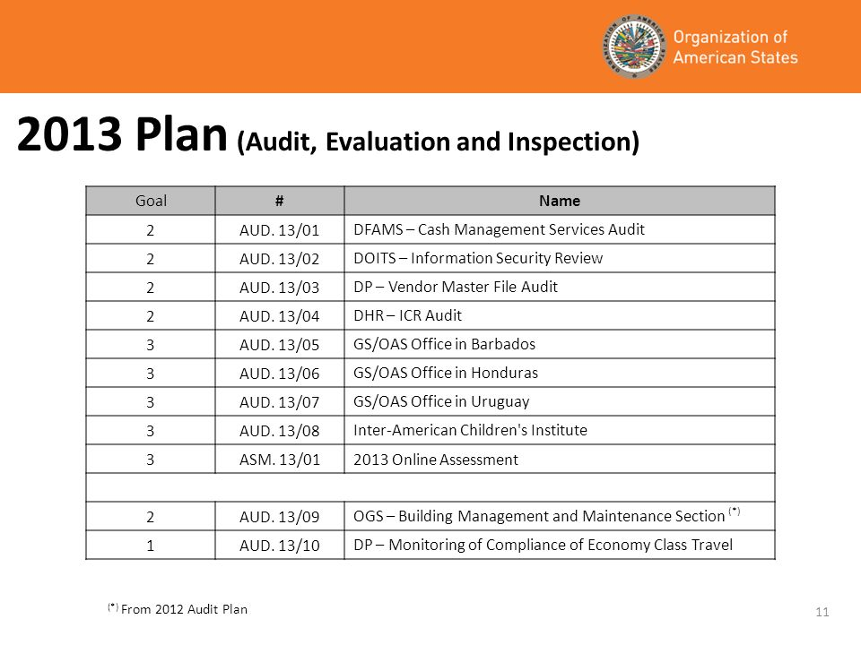 2013 Plan (Audit, Evaluation and Inspection) Goal#Name 2AUD. 13/01DFAMS – Cash Management Services Audit 2AUD. 13/02DOITS – Information Security Revie