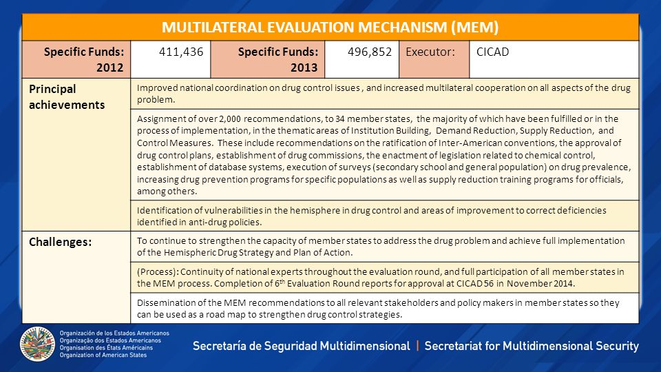 MULTILATERAL EVALUATION MECHANISM (MEM) Specific Funds: 2012 411,436Specific Funds: 2013 496,852Executor:CICAD Principal achievements Improved nationa