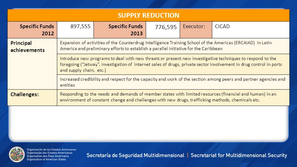 SUPPLY REDUCTION Specific Funds 2012 897,555Specific Funds 2013 776,595 Executor:CICAD Principal achievements Expansion of activities of the Counterdr