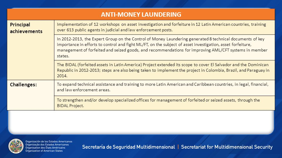 ANTI-MONEY LAUNDERING Principal achievements Implementation of 12 workshops on asset investigation and forfeiture in 12 Latin American countries, trai