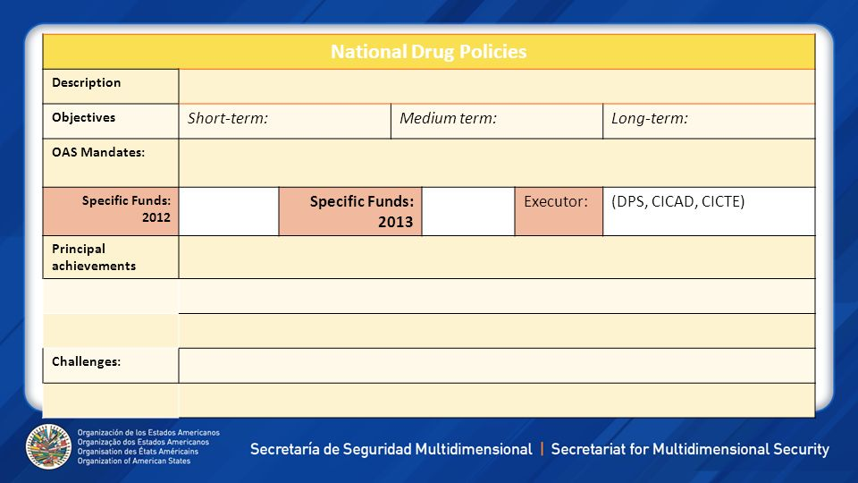 National Drug Policies Description Objectives Short-term:Medium term:Long-term: OAS Mandates: Specific Funds: 2012 Specific Funds: 2013 Executor:(DPS,