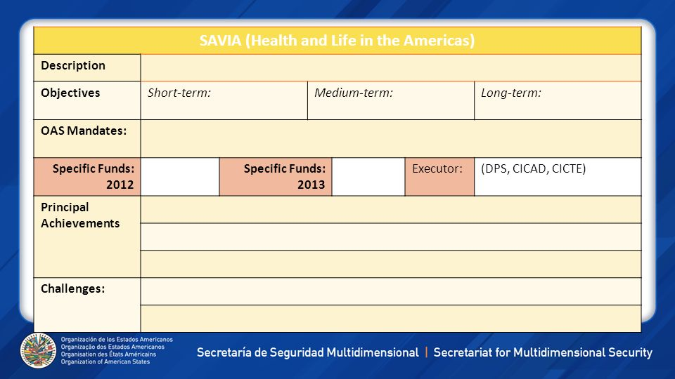 SAVIA (Health and Life in the Americas) Description ObjectivesShort-term:Medium-term:Long-term: OAS Mandates: Specific Funds: 2012 Specific Funds: 201
