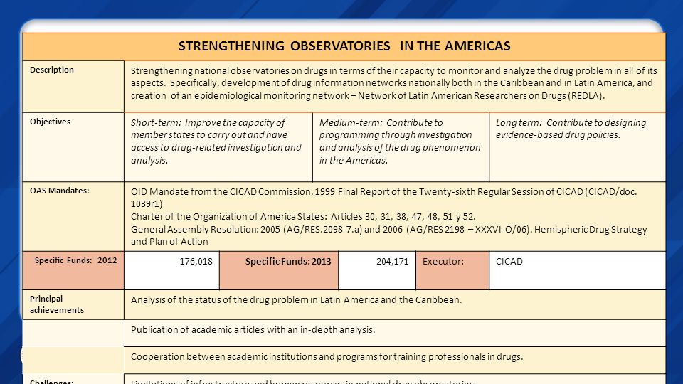 STRENGTHENING OBSERVATORIES IN THE AMERICAS Description Strengthening national observatories on drugs in terms of their capacity to monitor and analyz