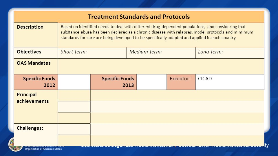 Treatment Standards and Protocols Description Based on identified needs to deal with different drug-dependent populations, and considering that substa