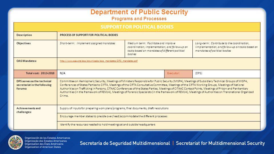 SUPPORT FOR POLITICAL BODIES DescriptionPROCESS OF SUPPORT FOR POLITICAL BODIES ObjectivesShort-term: Implement assigned mandatesMedium term: Facilita