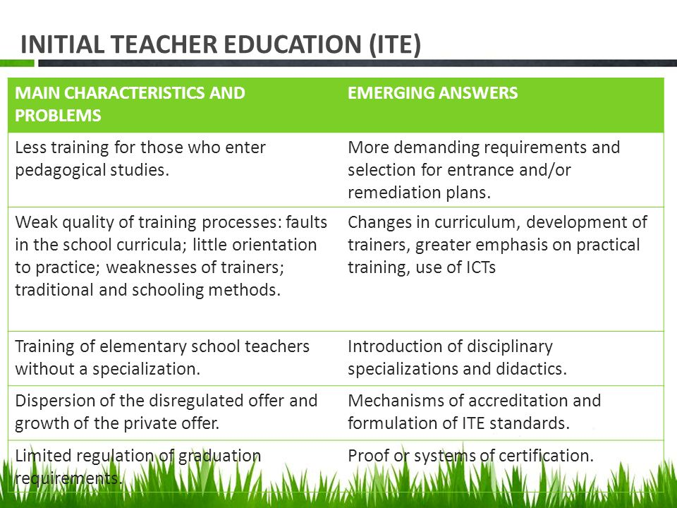 INITIAL TEACHER EDUCATION (ITE) MAIN CHARACTERISTICS AND PROBLEMS EMERGING ANSWERS Less training for those who enter pedagogical studies. More demandi