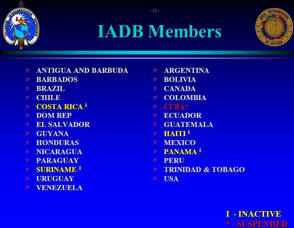 IADB Members ä ANTIGUA AND BARBUDA ä BARBADOS ä BRAZIL ä CHILE ä COSTA RICA I ä DOM REP ä EL SALVADOR ä GUYANA ä HONDURAS ä NICARAGUA ä PARAGUAY ä SURINAME I ä URUGUAY ä VENEZUELA ä ARGENTINA ä BOLIVIA ä CANADA ä COLOMBIA ä CUBA* ä ECUADOR ä GUATEMALA ä HAITI I ä MEXICO ä PANAMA I ä PERU ä TRINIDAD & TOBAGO ä USA I - INACTIVE * - SUSPENDED - 11 -