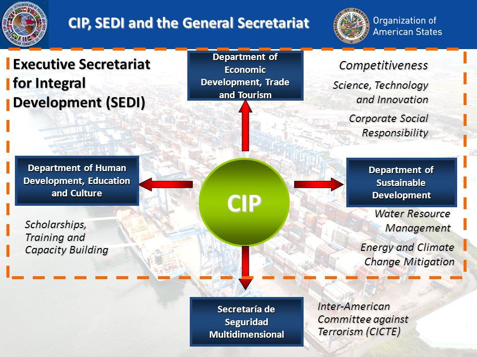 4 CIP Department of Economic Development, Trade and Tourism CIP, SEDI and the General Secretariat Department of Human Development, Education and Culture Department of Sustainable Development Competitiveness Corporate Social Responsibility Science, Technology and Innovation Scholarships, Training and Capacity Building Secretaría de Seguridad Multidimensional Inter-American Committee against Terrorism (CICTE) Water Resource Management Energy and Climate Change Mitigation Executive Secretariat for Integral Development (SEDI)