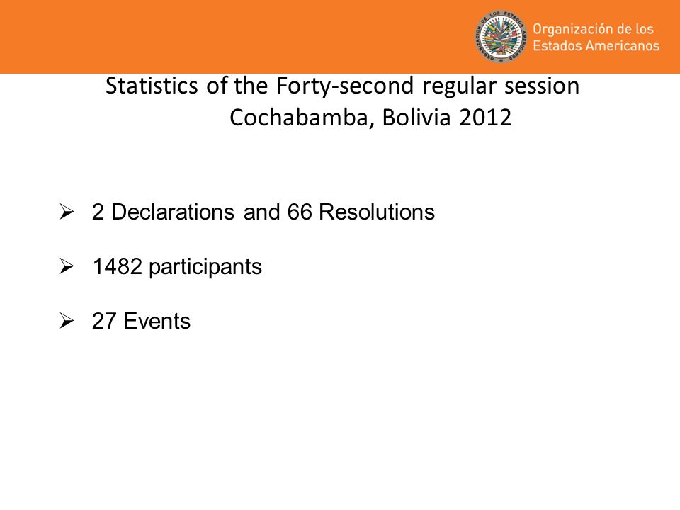 Statistics of the Forty-second regular session Cochabamba, Bolivia Declarations and 66 Resolutions 1482 participants 27 Events