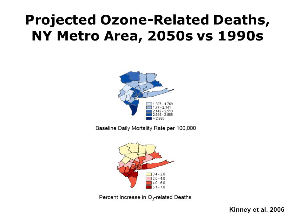 Projected Ozone-Related Deaths, NY Metro Area, 2050s vs 1990s Kinney et al. 2006