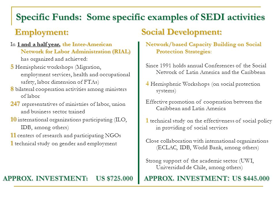 Specific Funds: Some specific examples of SEDI activities Employment: 1 and a half year, the Inter-American Network for Labor Administration (RIAL) In 1 and a half year, the Inter-American Network for Labor Administration (RIAL) has organized and achieved: 5 5 Hemispheric workshops (Migration, employment services, health and occupational safety, labor dimension of FTAs) 8 8 bilateral cooperation activities among ministers of labor representatives of ministries of labor, union and business sector trained international organizations participating (ILO, IDB, among others) centers of research and participating NGOs 1 1 technical study on gender and employment Social Development: Network/based Capacity Building on Social Protection Strategies: Since 1991 holds annual Conferences of the Social Network of Latin America and the Caribbean 4 Hemispheric Workshops (on social protection systems) Effective promotion of cooperation between the Caribbean and Latin America 1 technical study on the effectiveness of social policy in providing of social services Close collaboration with international organizations (ECLAC, IDB, World Bank, among others) Strong support of the academic sector (UWI, Universidad de Chile, among others) APPROX.