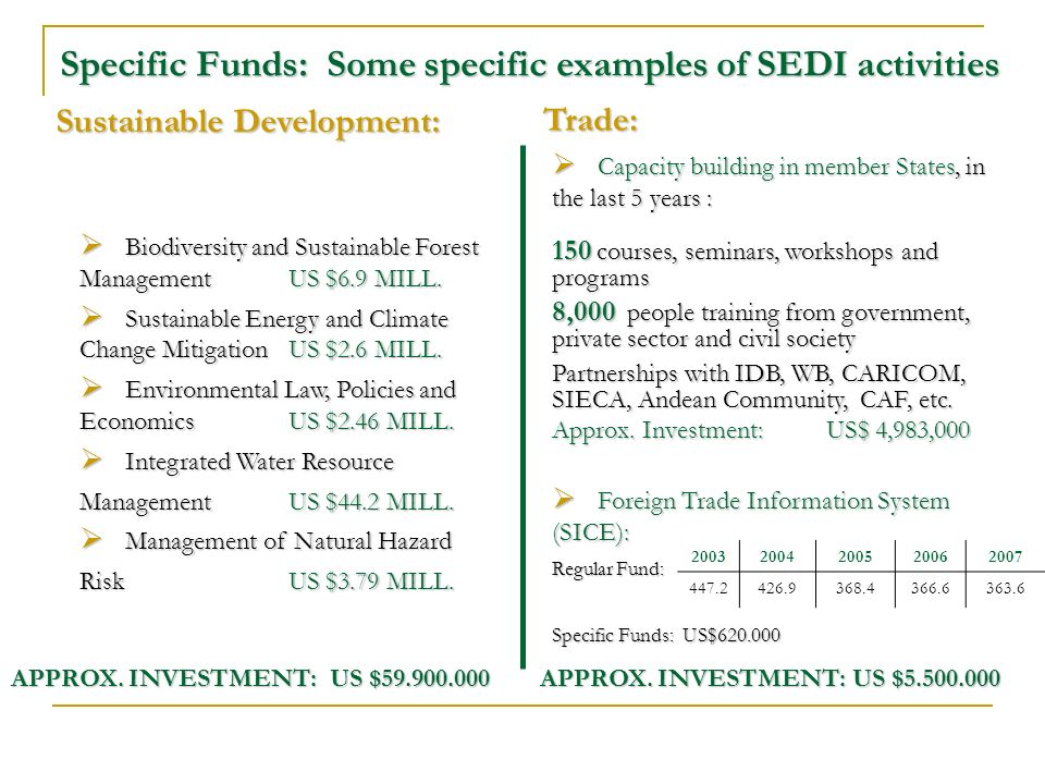 Sustainable Development: APPROX.INVESTMENT: US $59.900.000 APPROX.