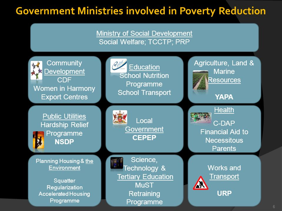 Government Ministries involved in Poverty Reduction Ministry of Social Development Social Welfare; TCCTP; PRP Community Development CDF Women in Harmony Export Centres Education School Nutrition Programme School Transport Agriculture, Land & Marine Resources YAPA Public Utilities Hardship Relief Programme NSDP Local Government CEPEP Health C-DAP Financial Aid to Necessitous Parents Planning Housing & the Environment Squatter Regularization Accelerated Housing Programme Science, Technology & Tertiary Education MuST Retraining Programme Works and Transport URP 6