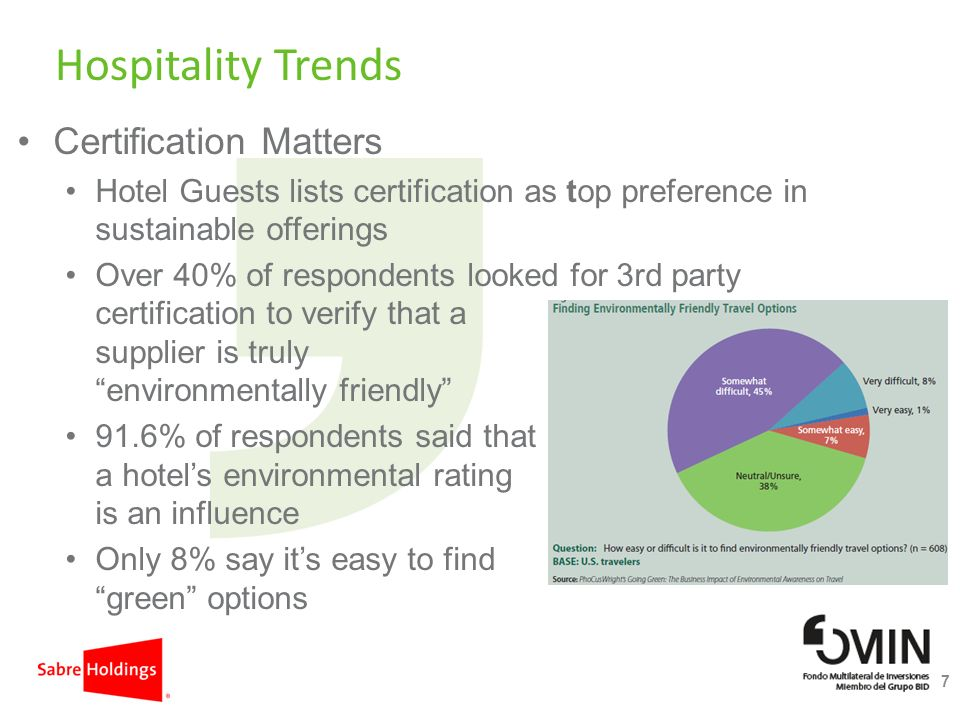 Hospitality Trends Certification Matters Hotel Guests lists certification as top preference in sustainable offerings Over 40% of respondents looked for 3rd party certification to verify that a supplier is truly environmentally friendly 91.6% of respondents said that a hotels environmental rating is an influence Only 8% say its easy to find green options 7