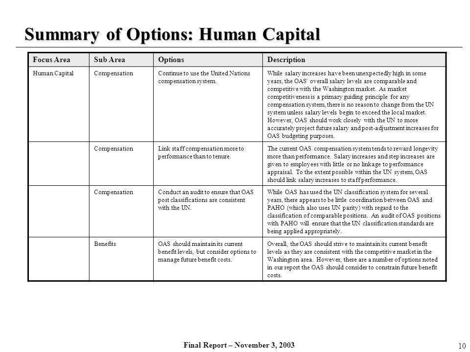 Final Report – November 3, 2003 Summary of Options: Human Capital Focus AreaSub AreaOptionsDescription Human CapitalCompensationContinue to use the Un