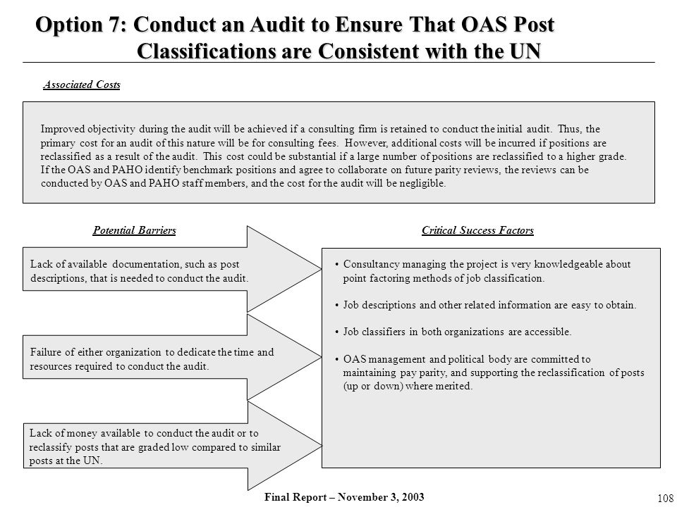 Final Report – November 3, 2003 Lack of available documentation, such as post descriptions, that is needed to conduct the audit. Consultancy managing