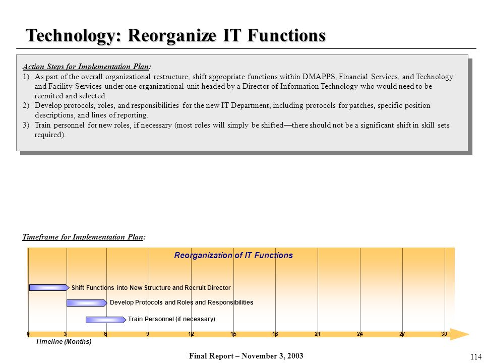 Final Report – November 3, 2003 Technology: Reorganize IT Functions Action Steps for Implementation Plan: 1)As part of the overall organizational rest