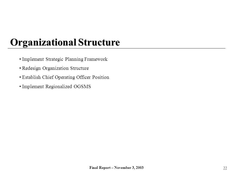 Final Report – November 3, 2003 Organizational Structure Implement Strategic Planning Framework Redesign Organization Structure Establish Chief Operat