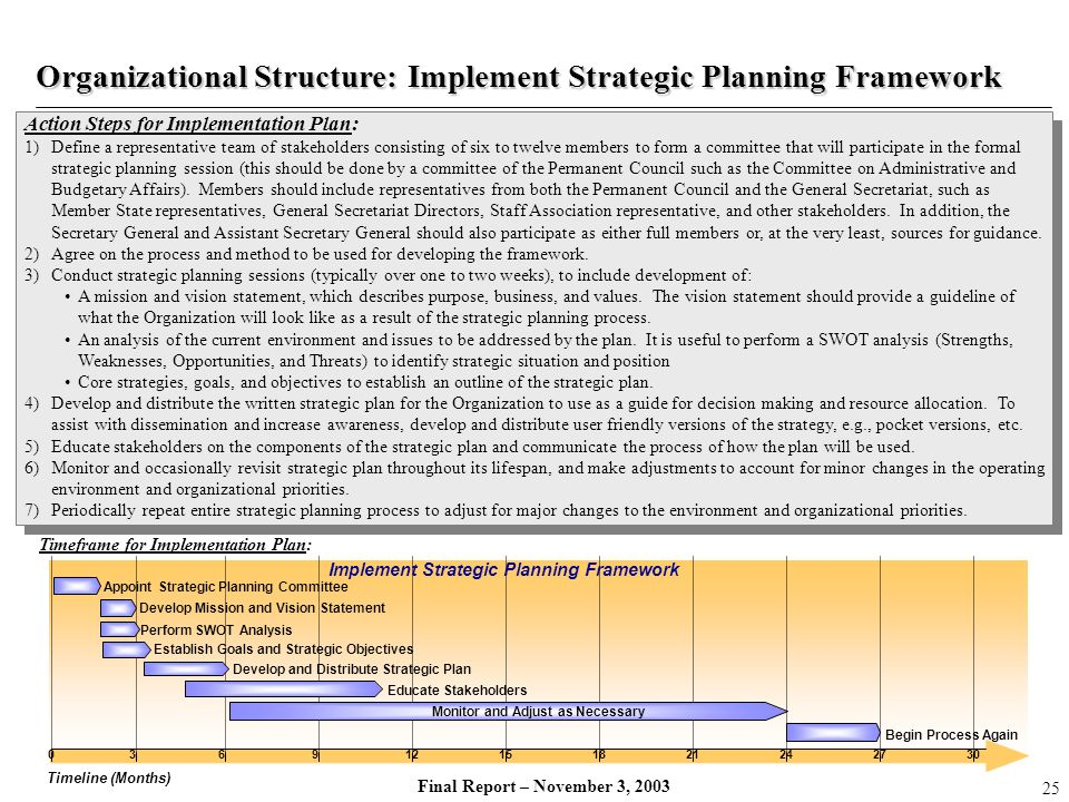 Final Report – November 3, 2003 Action Steps for Implementation Plan: 1)Define a representative team of stakeholders consisting of six to twelve membe
