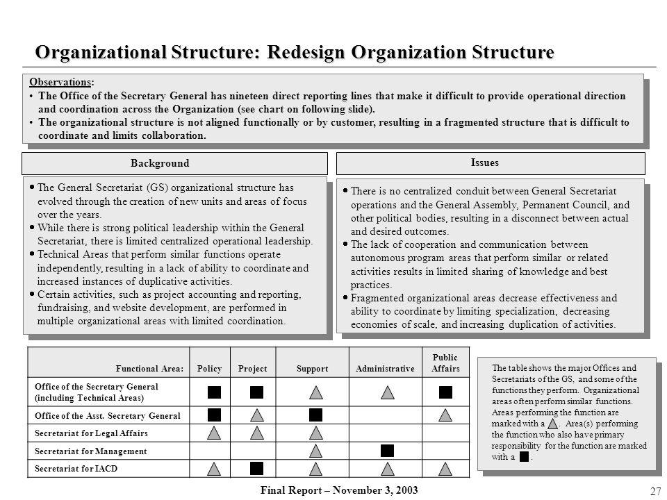 Final Report – November 3, 2003 Organizational Structure: Redesign Organization Structure The General Secretariat (GS) organizational structure has ev