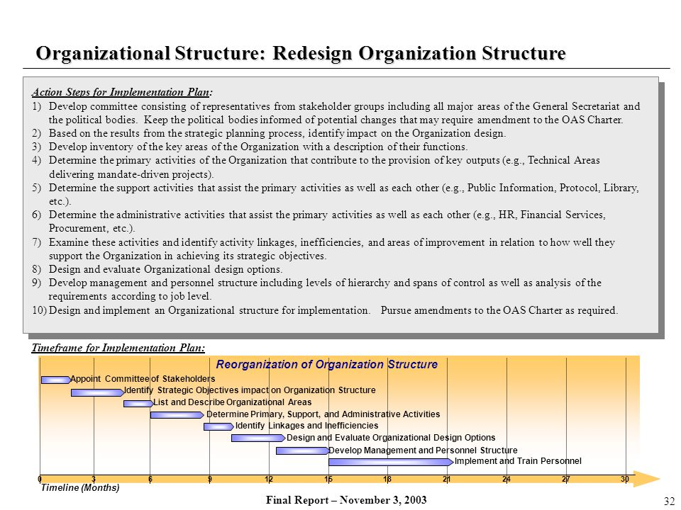Final Report – November 3, 2003 Action Steps for Implementation Plan: 1)Develop committee consisting of representatives from stakeholder groups includ