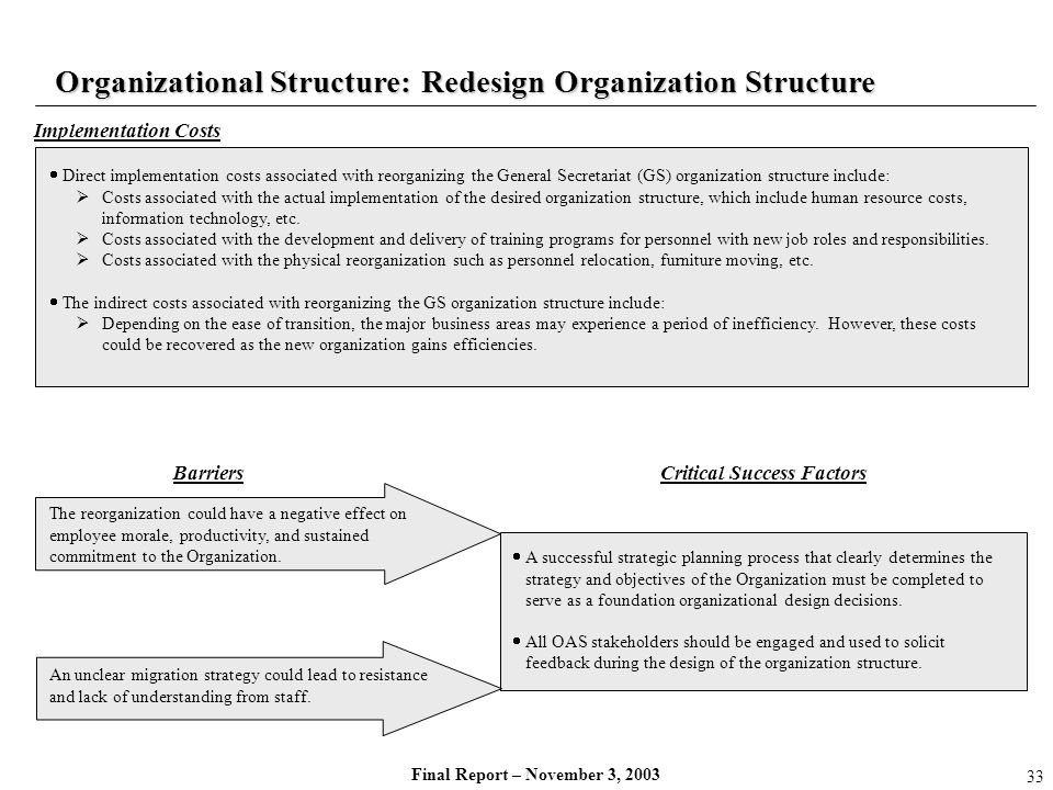 Final Report – November 3, 2003 A successful strategic planning process that clearly determines the strategy and objectives of the Organization must b