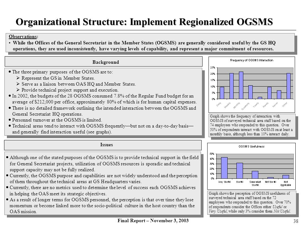 Final Report – November 3, 2003 Organizational Structure: Implement Regionalized OGSMS Background Although one of the stated purposes of the OGSMS is