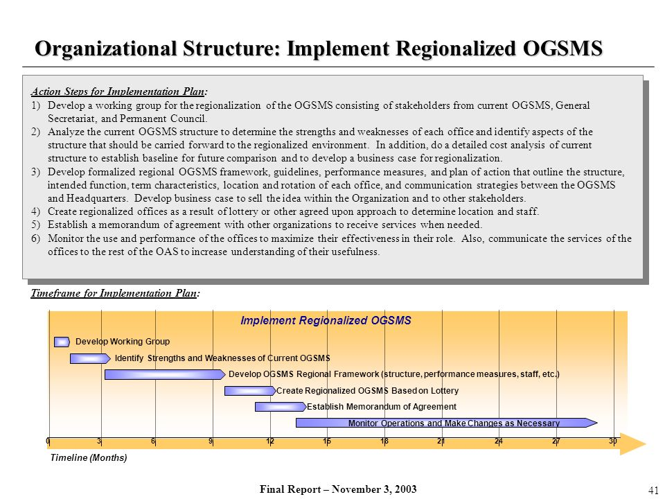 Final Report – November 3, 2003 Action Steps for Implementation Plan: 1)Develop a working group for the regionalization of the OGSMS consisting of sta