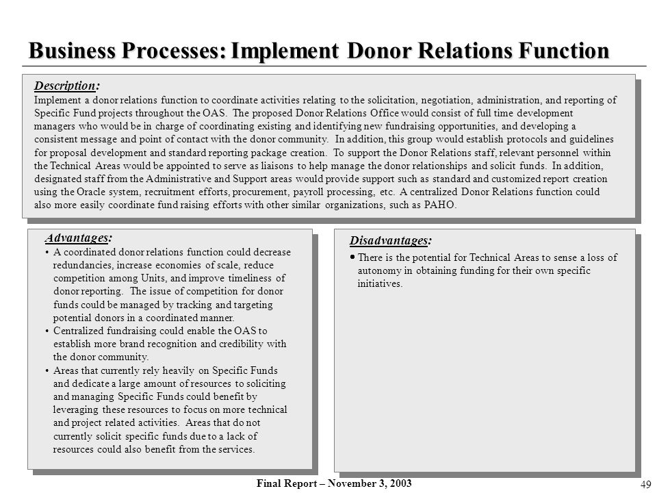 Final Report – November 3, 2003 Description: Implement a donor relations function to coordinate activities relating to the solicitation, negotiation,