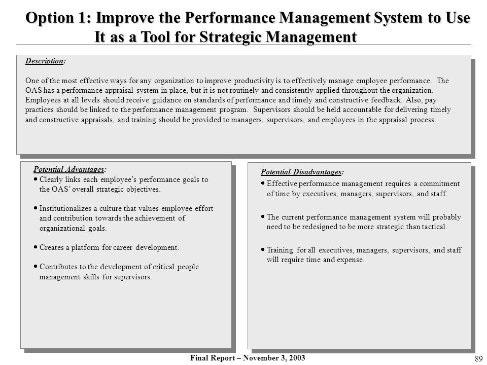Final Report – November 3, 2003 Description: One of the most effective ways for any organization to improve productivity is to effectively manage empl