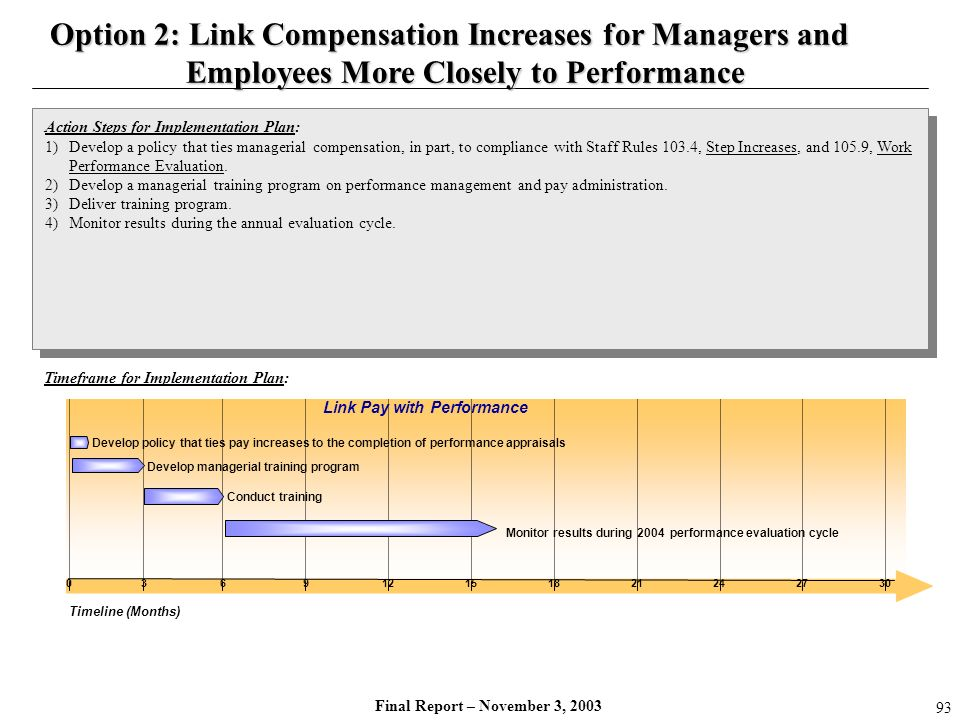 Final Report – November 3, 2003 Action Steps for Implementation Plan: 1)Develop a policy that ties managerial compensation, in part, to compliance wit