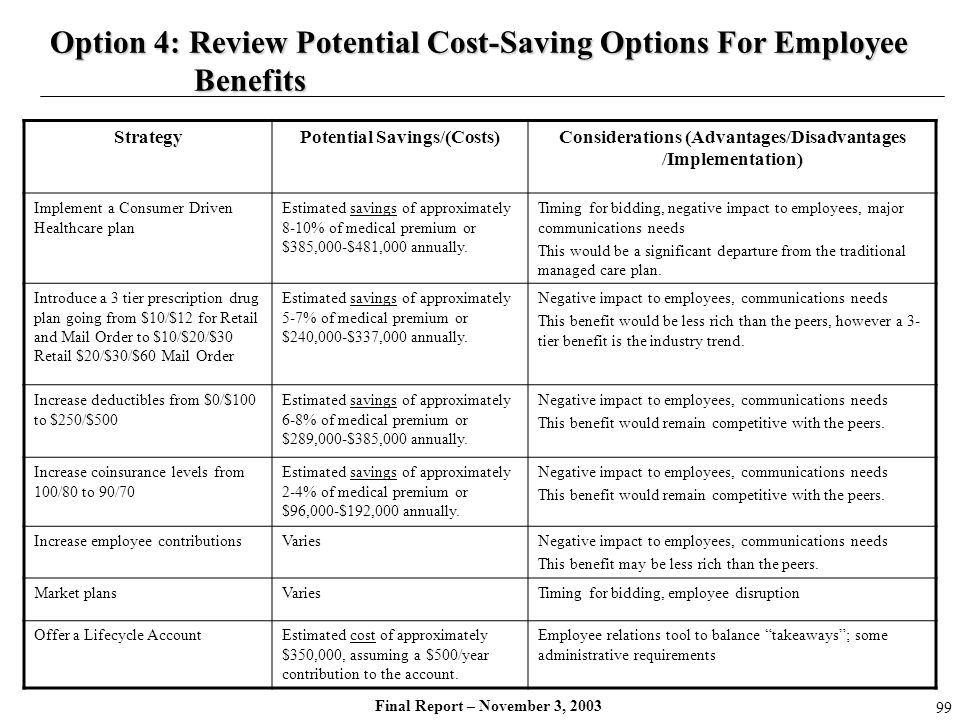 Final Report – November 3, 2003 StrategyPotential Savings/(Costs)Considerations (Advantages/Disadvantages /Implementation) Implement a Consumer Driven